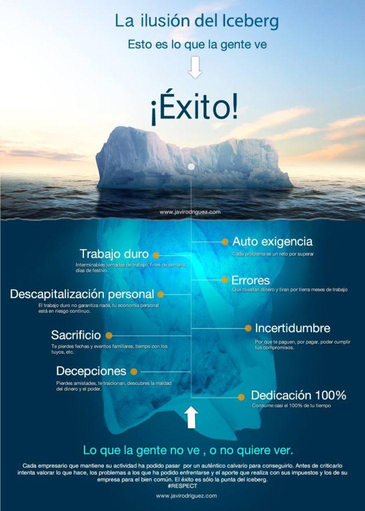 iceberg_exito